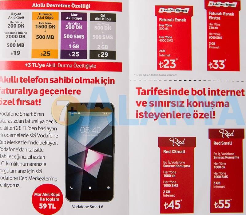 Интернет и мобильная связь в Турции. Тарифы.